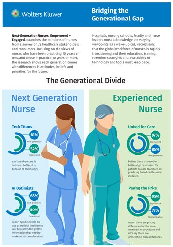 Screenshot of part of the Bridging the Generational Gap infographic