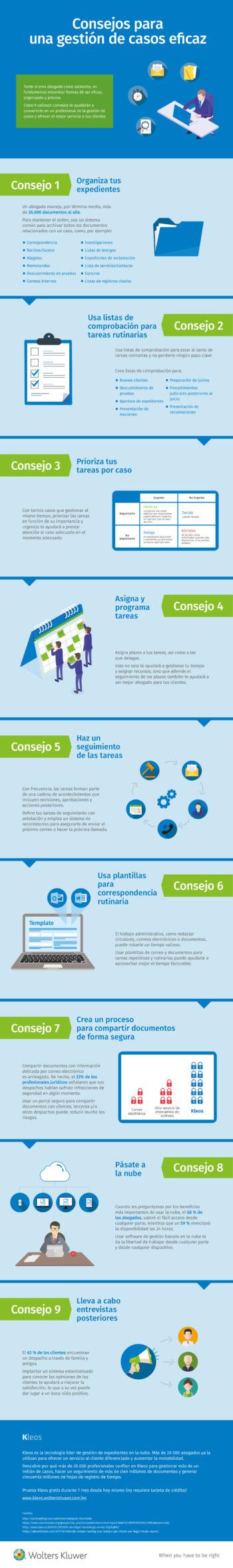 Kleos-Infographic-Presentation-ES