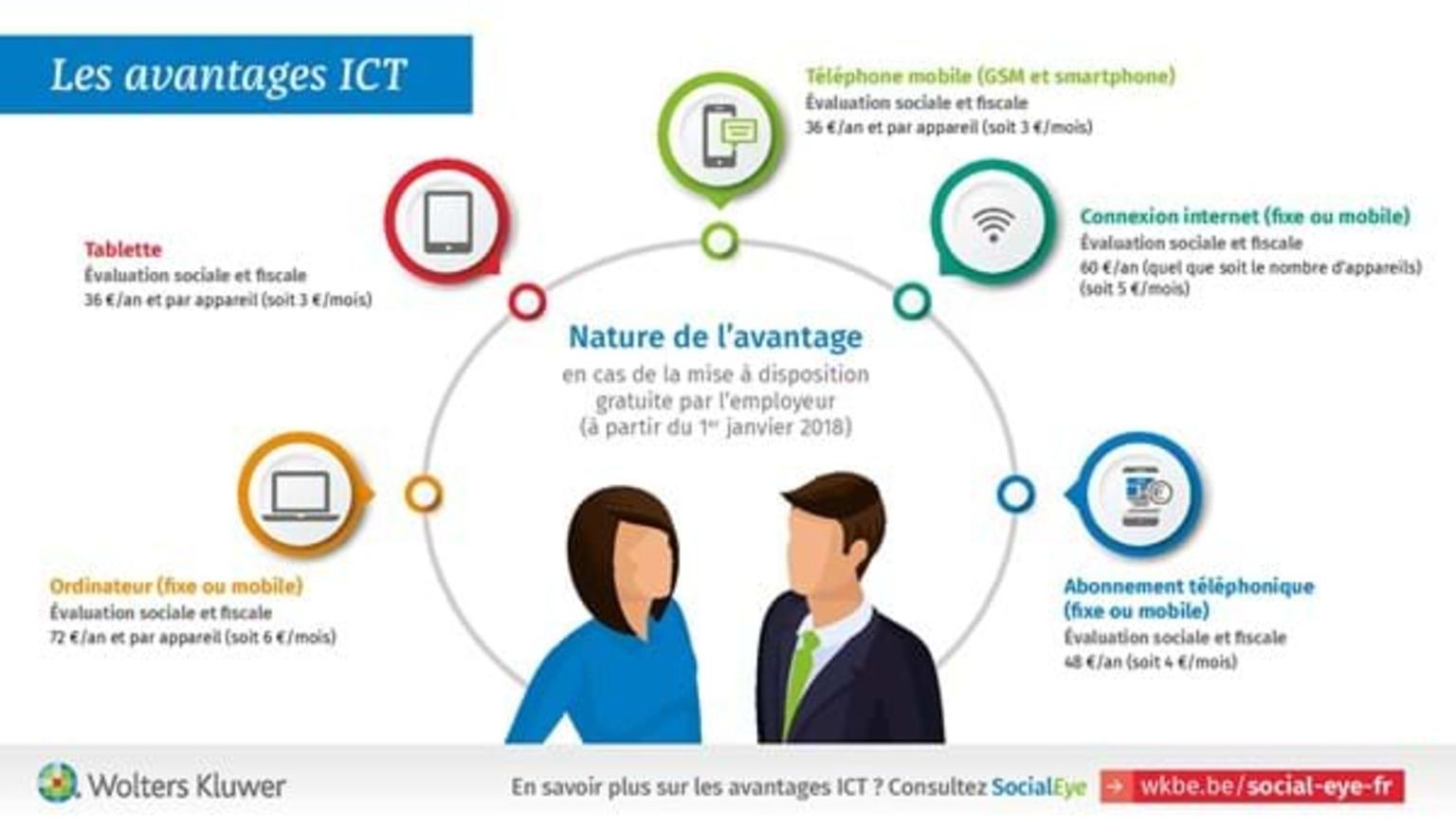 Les avantages ICT