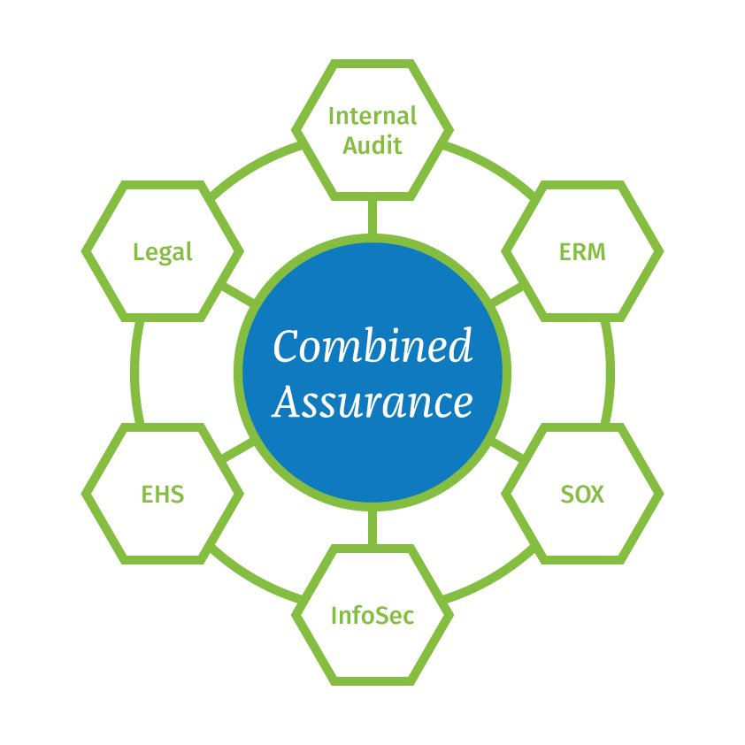 Combined Assurance Graphic