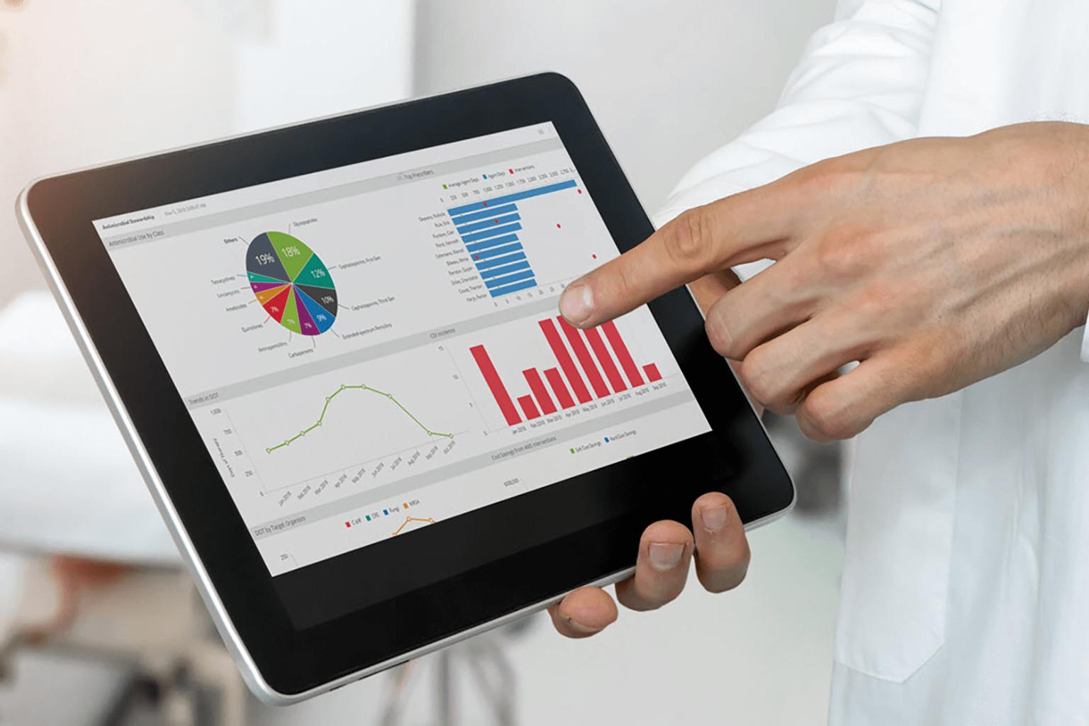 sentri7-analytics-pharmacy-on-tablet-mobile-friendly