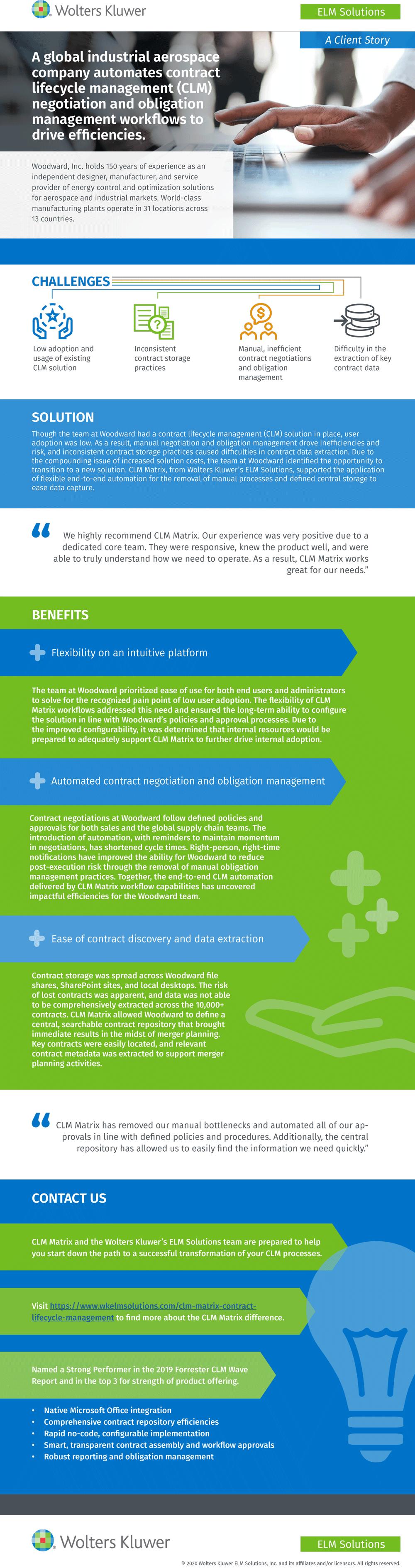 CLM Matrix for contract management