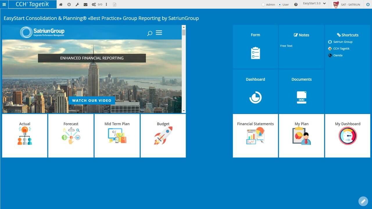 Unified Group Reporting Platform