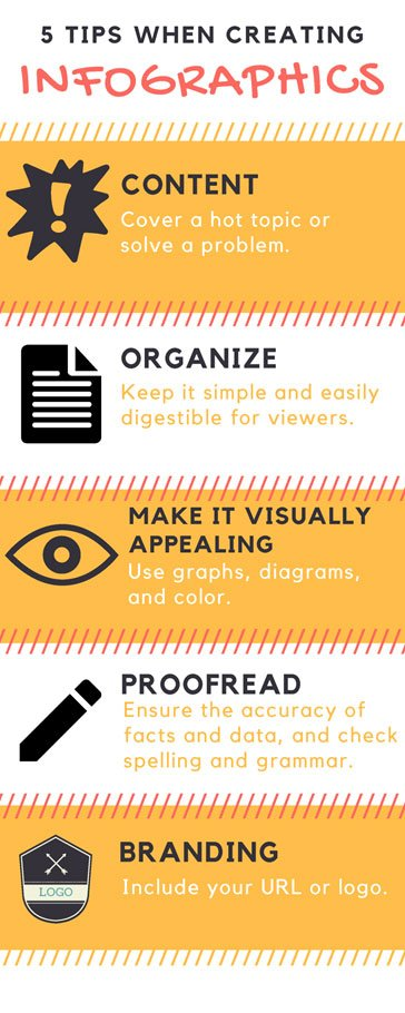 5 Tips When Creating Infographics: Content, Organize, Make It Visually Appealing, Proofread, Branding