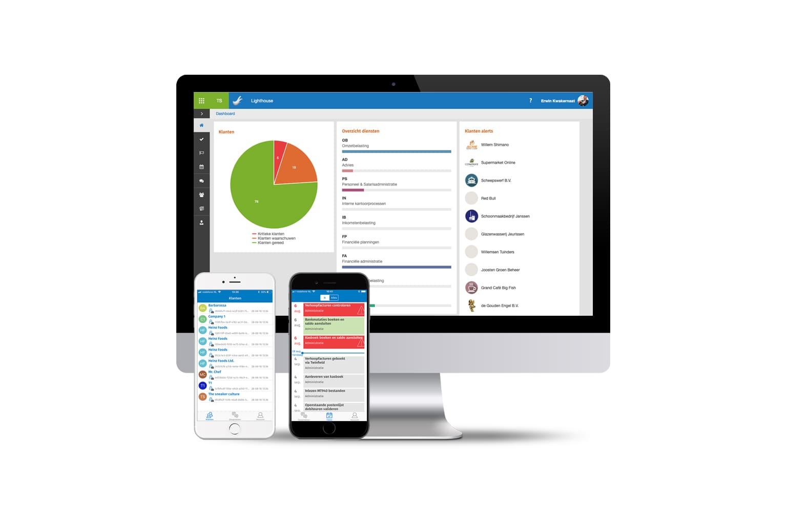 Scherm van software accountancy accountants Twinfield Samenwerken op computer en smartphones