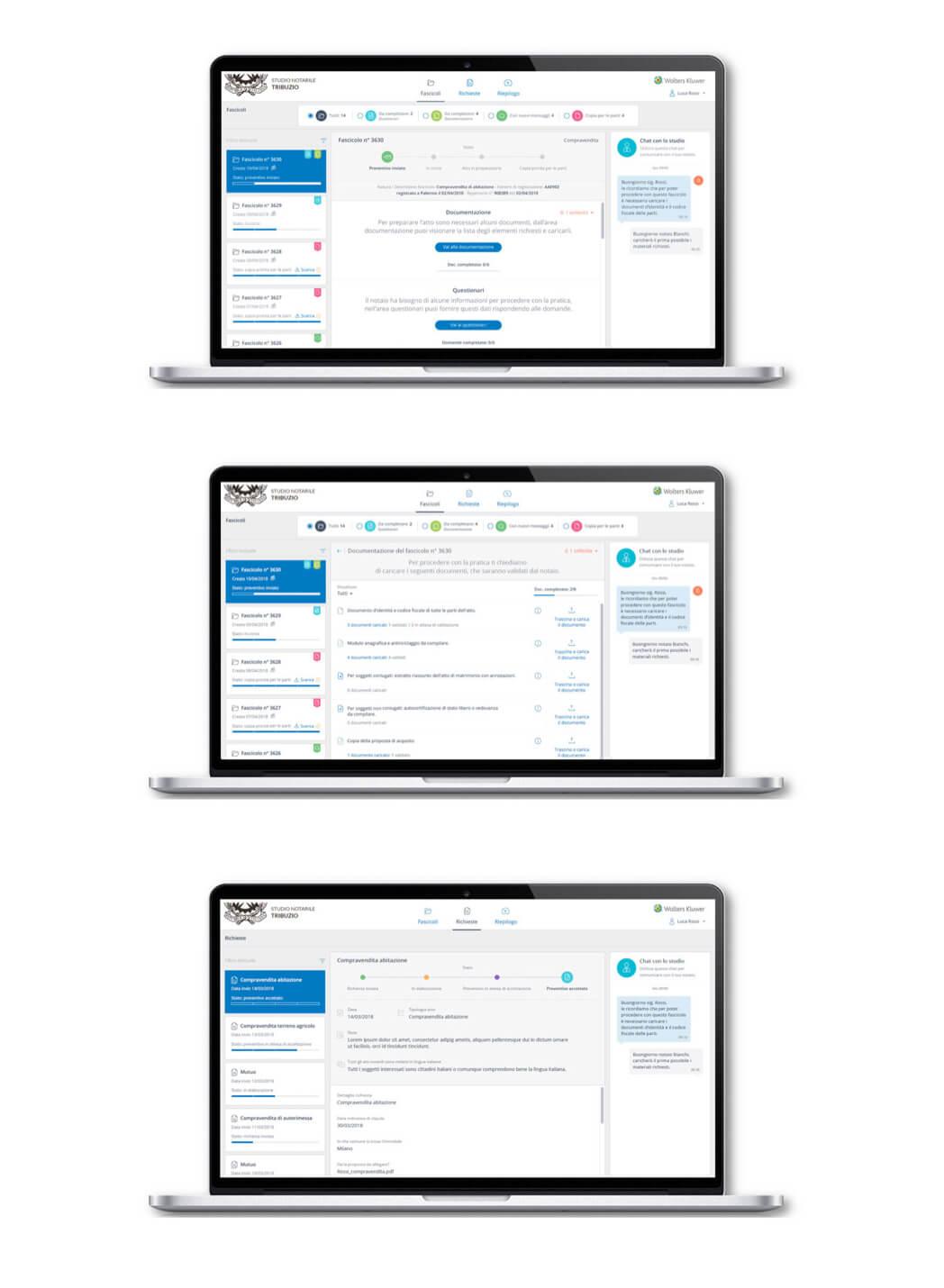 E-services - share