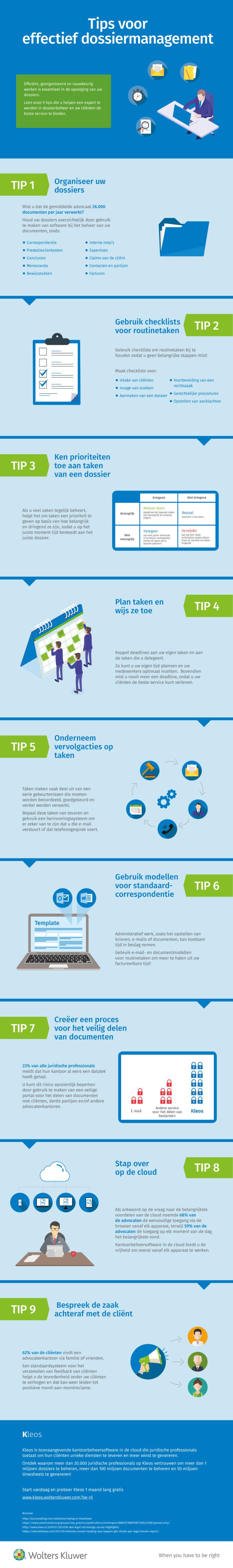 Kleos-Infographic-Presentation-BE-NL