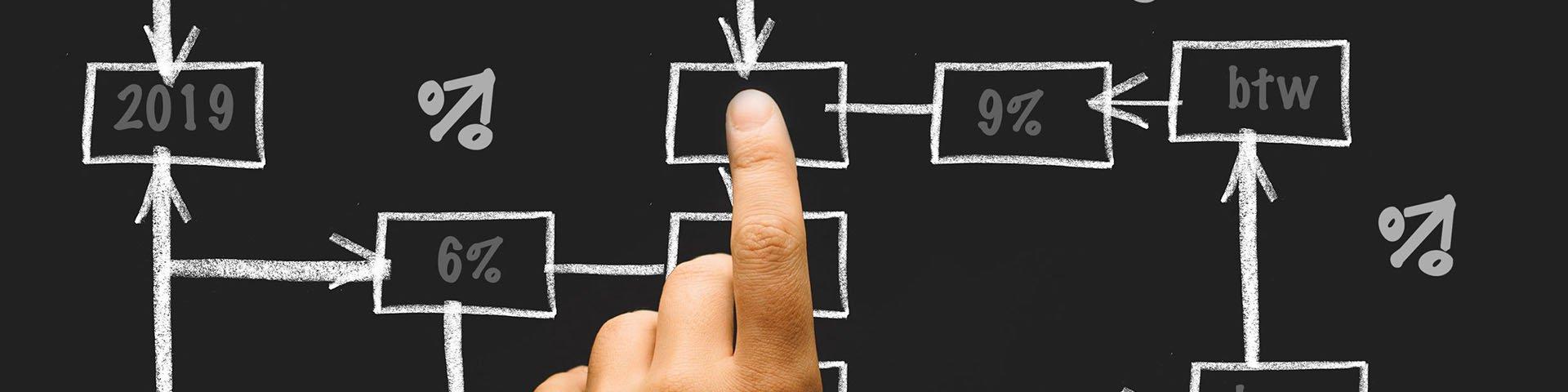 Btw-verhoging automatisch doorvoeren in al je administraties