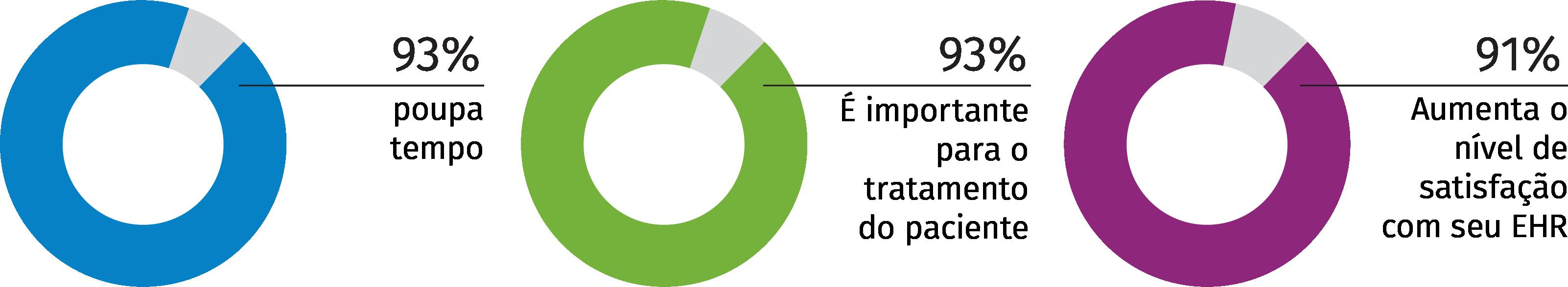 graphic-chart-UTD-EHR-PT