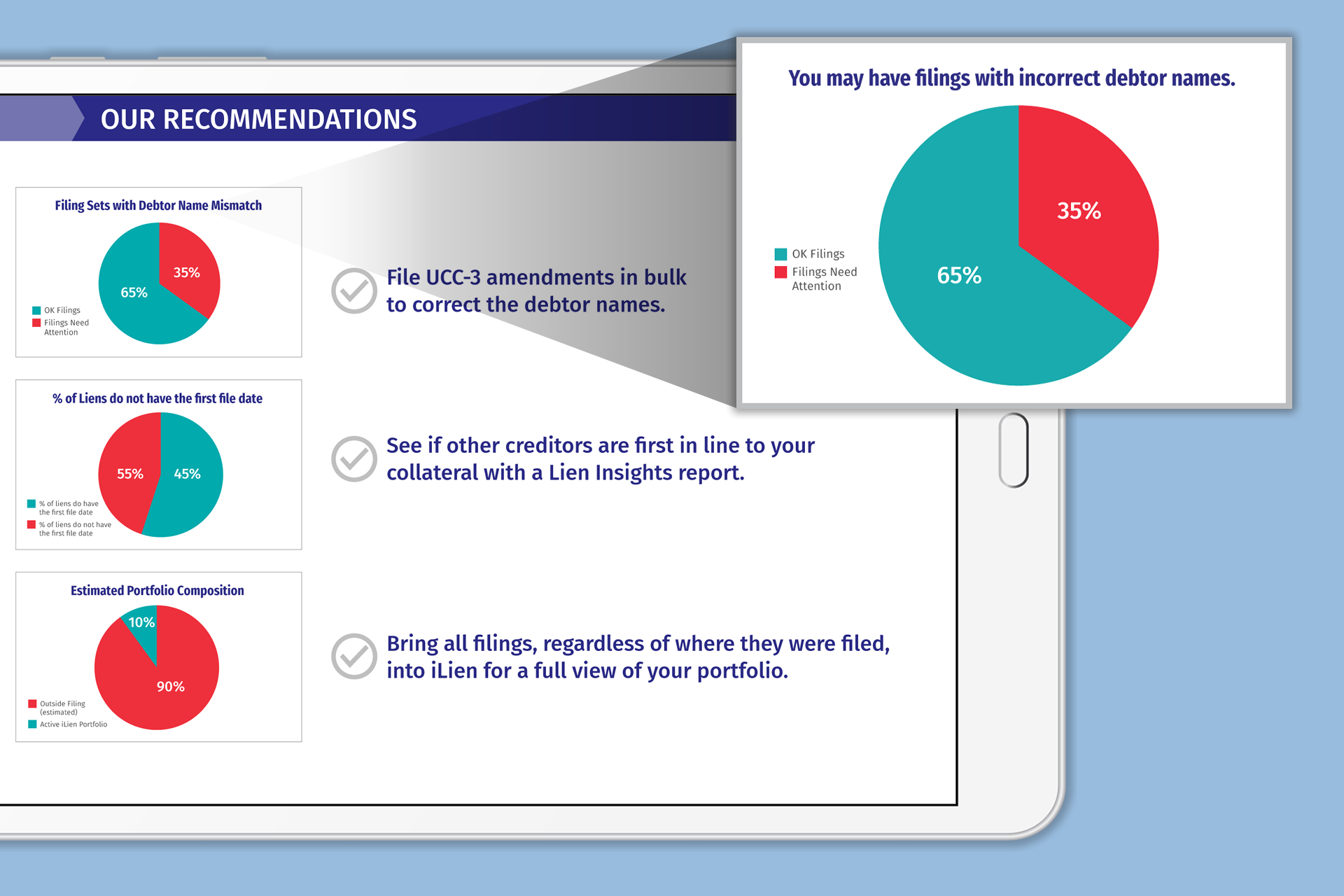 charts on lien portfolio risk assessment