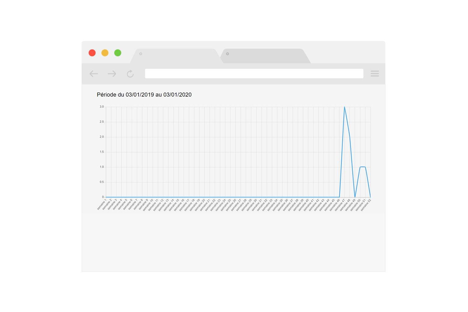 workdigital-fonction-statistiques