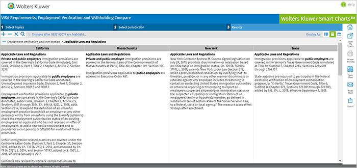 visa-smartchart-results-screenshot
