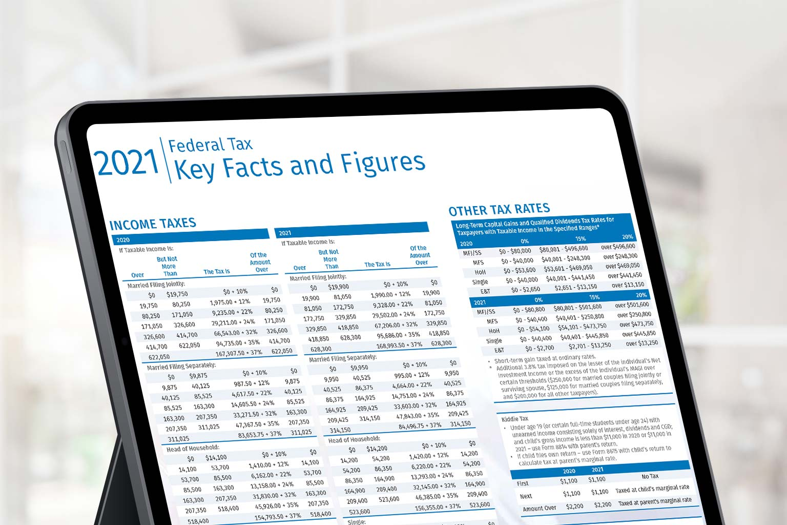 Depreciation Key Facts and Figures Card