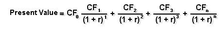 IRR Present Value Formula
