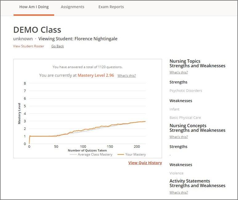 Screenshot from Lippincott PassPoint showing demo class