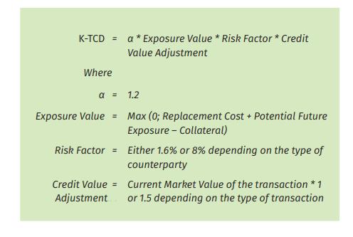 k-Factors