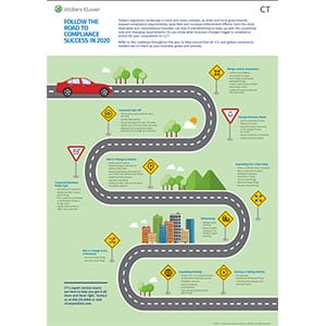 Follow The Road to Compliance Success in 2020