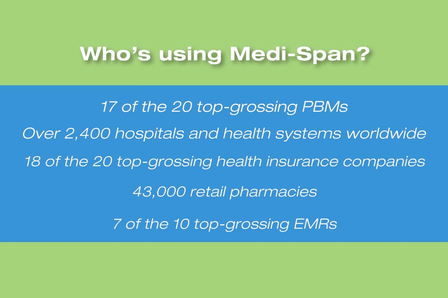 video screen - why medi-span
