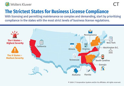 The Strictest States for Business License Compliance