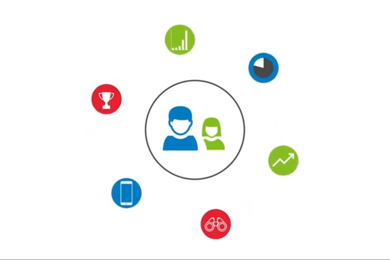 Discover how CCH Audit Automation software will transform your audit process video