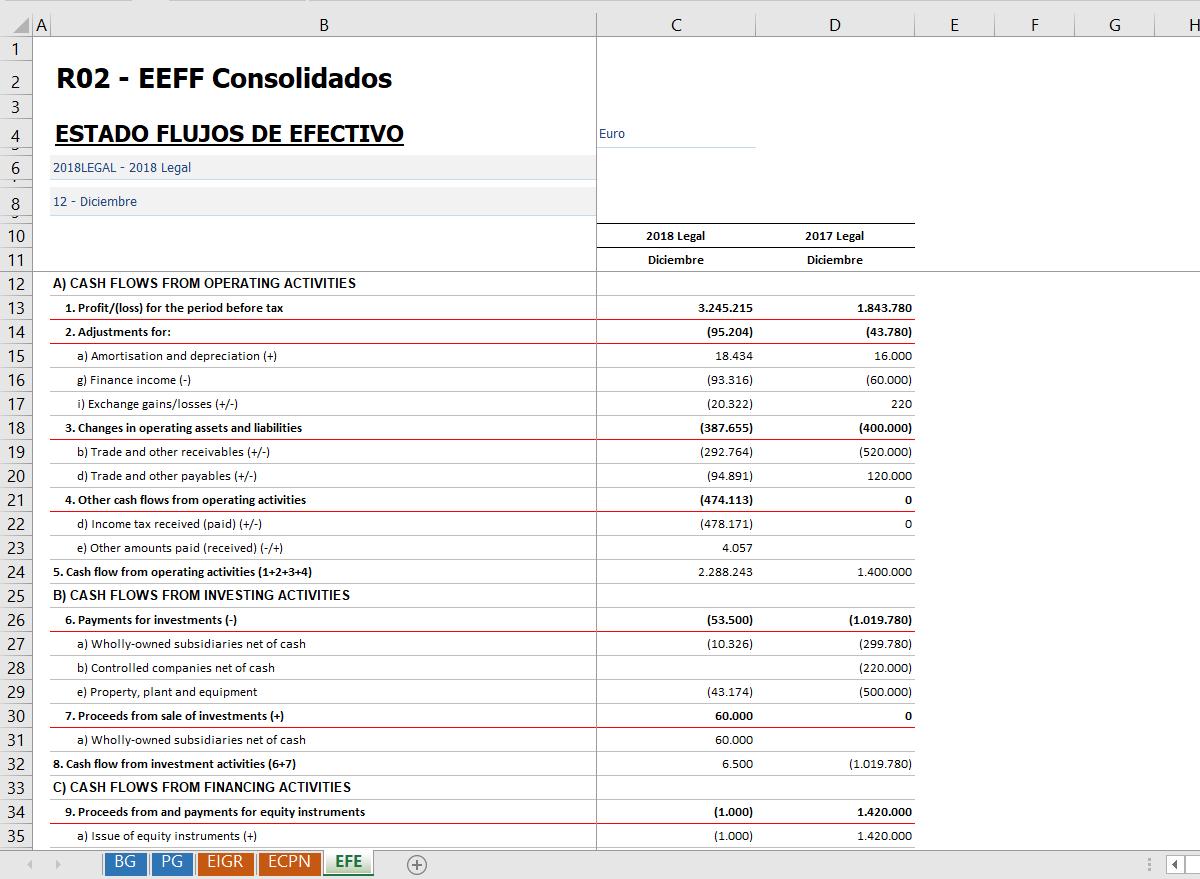 Financial Statements Follow PGC