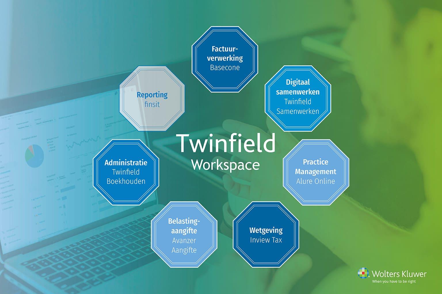 Twinfield Workspace