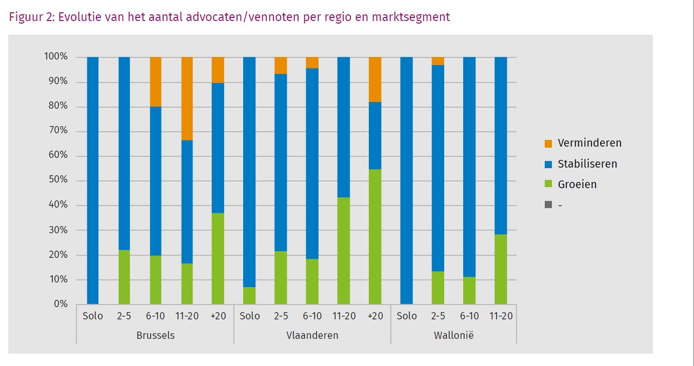 Benchmark-survey-1-BE-NL- 2x