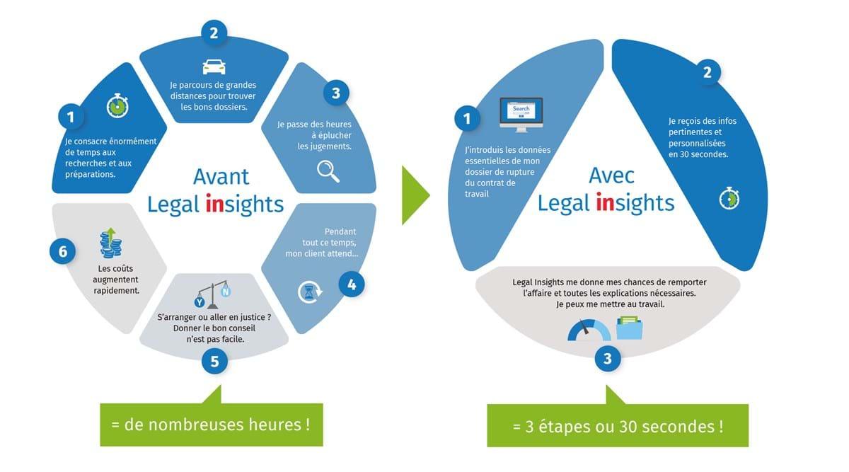 legal_insights_schema_fr-nieuwok2-2