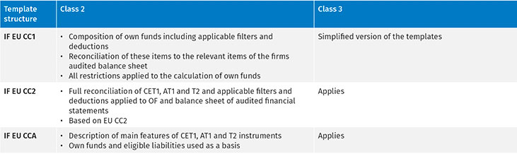 IFD IFR Obligations Commentary Figure 2