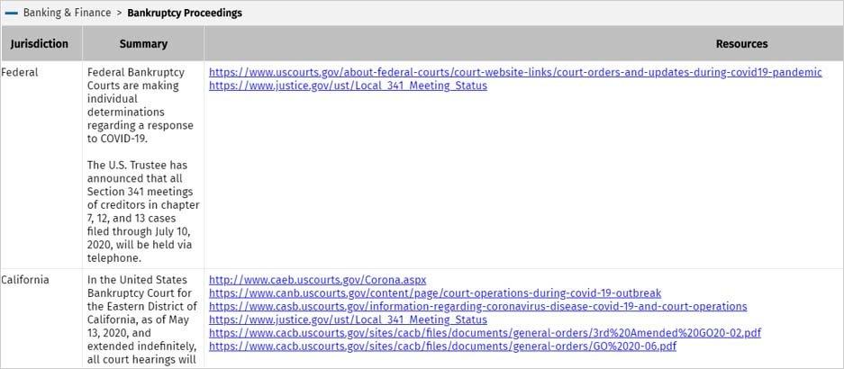 bankruptcy-exemptions-smartchart-screenshot