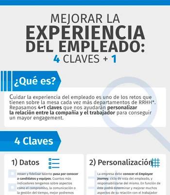 Infografía: 5 claves de la experiencia del empleado