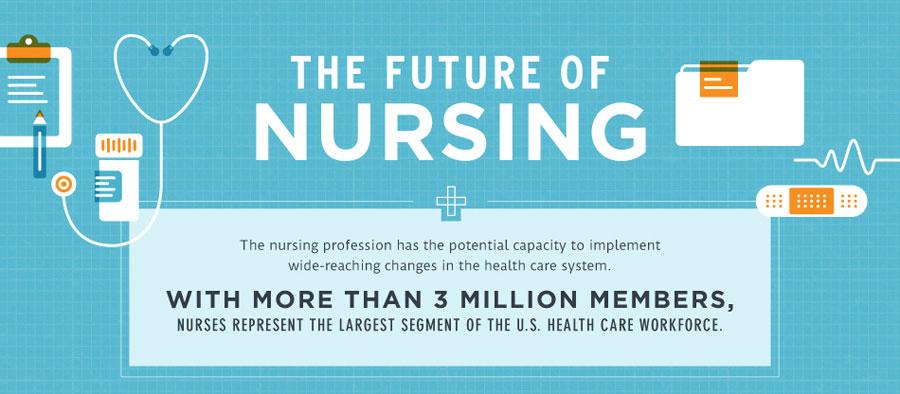 future-of-nursing-bsn