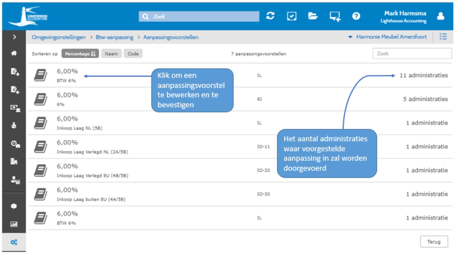 Screenshot overzicht aanpassingsvoorstel btw-aanpassing