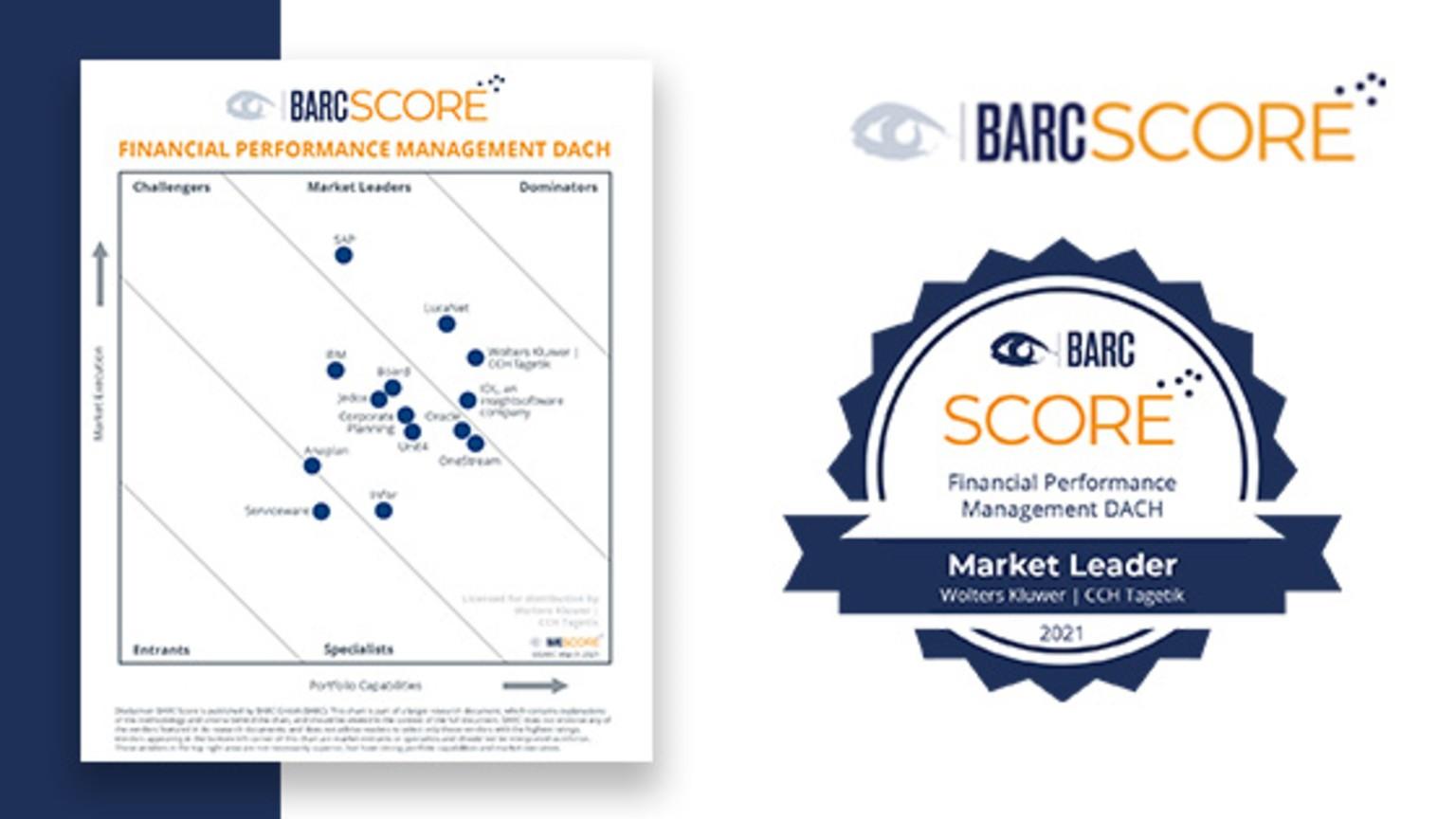 barc-score-financial-performance-dach-2021