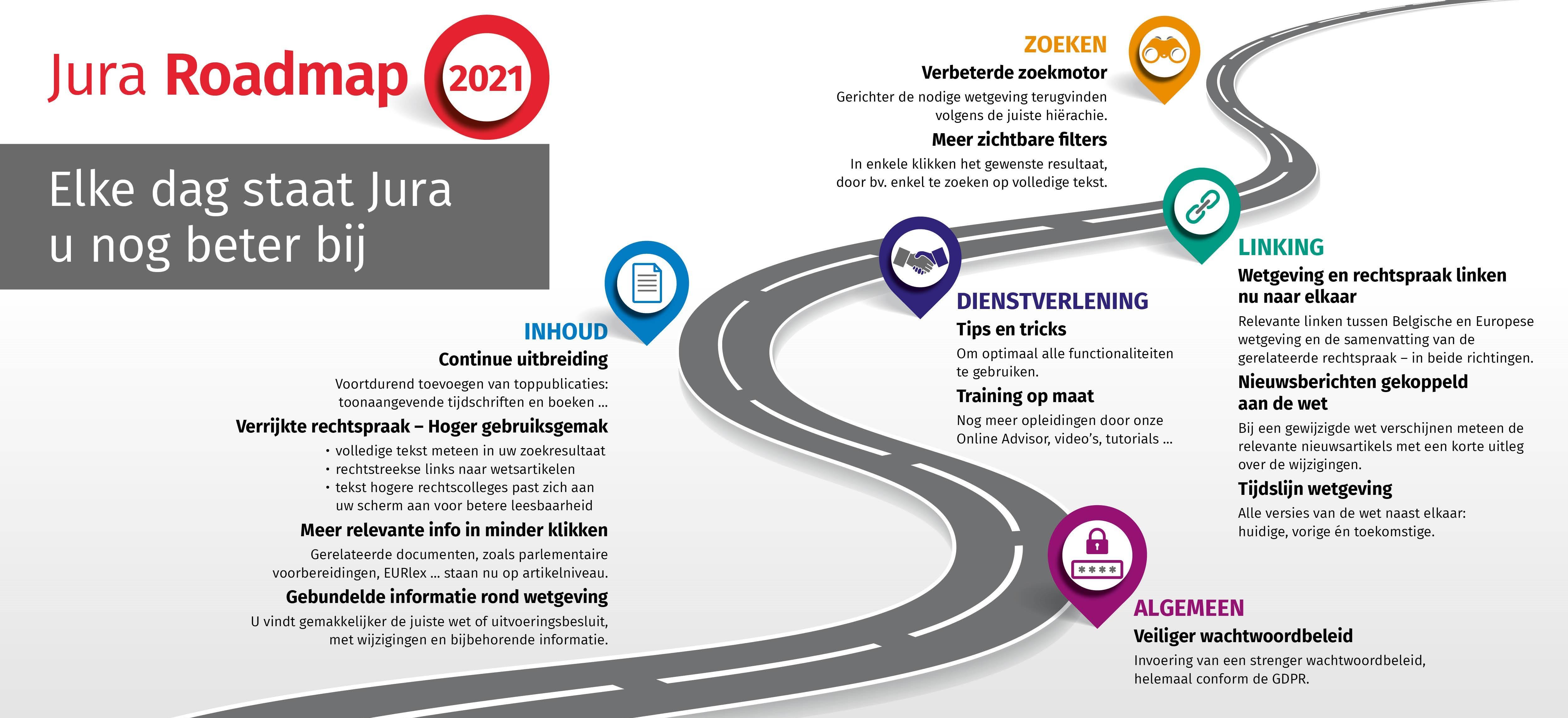 jura roadmap 2021