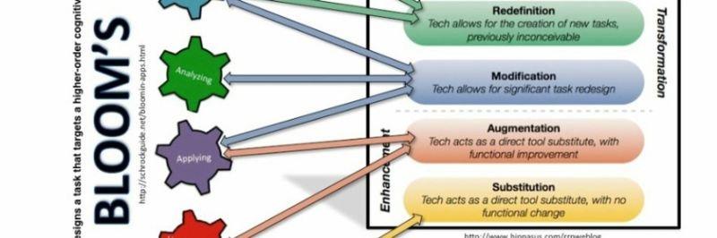 reimagining-blooms-taxonomy