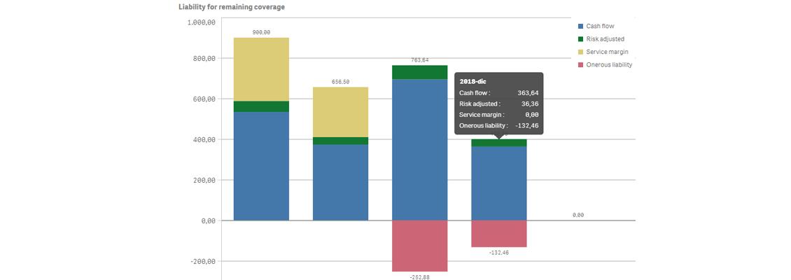 liability-graph