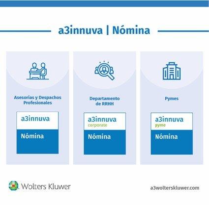 a3innuva nomina