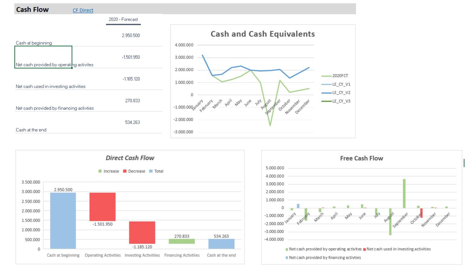 Cash flow planning app image
