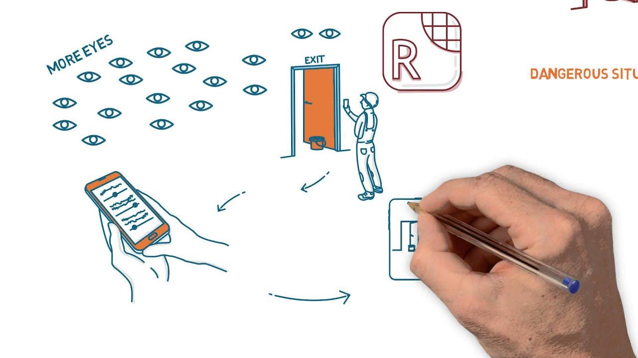 Thumbnail risk reporter app