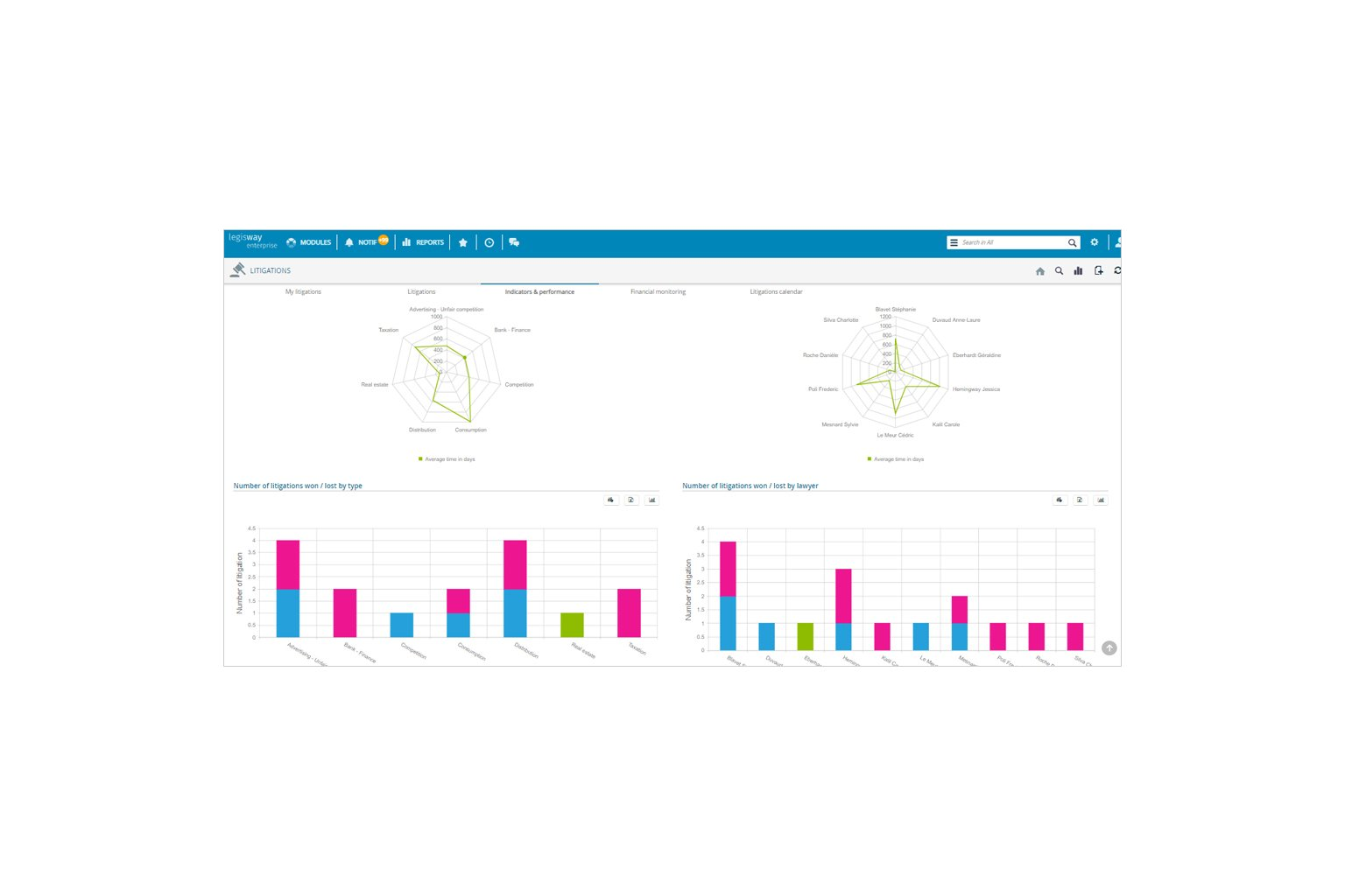 Automatiseer en verwerk juridische gegevens met Legisway Enterprise