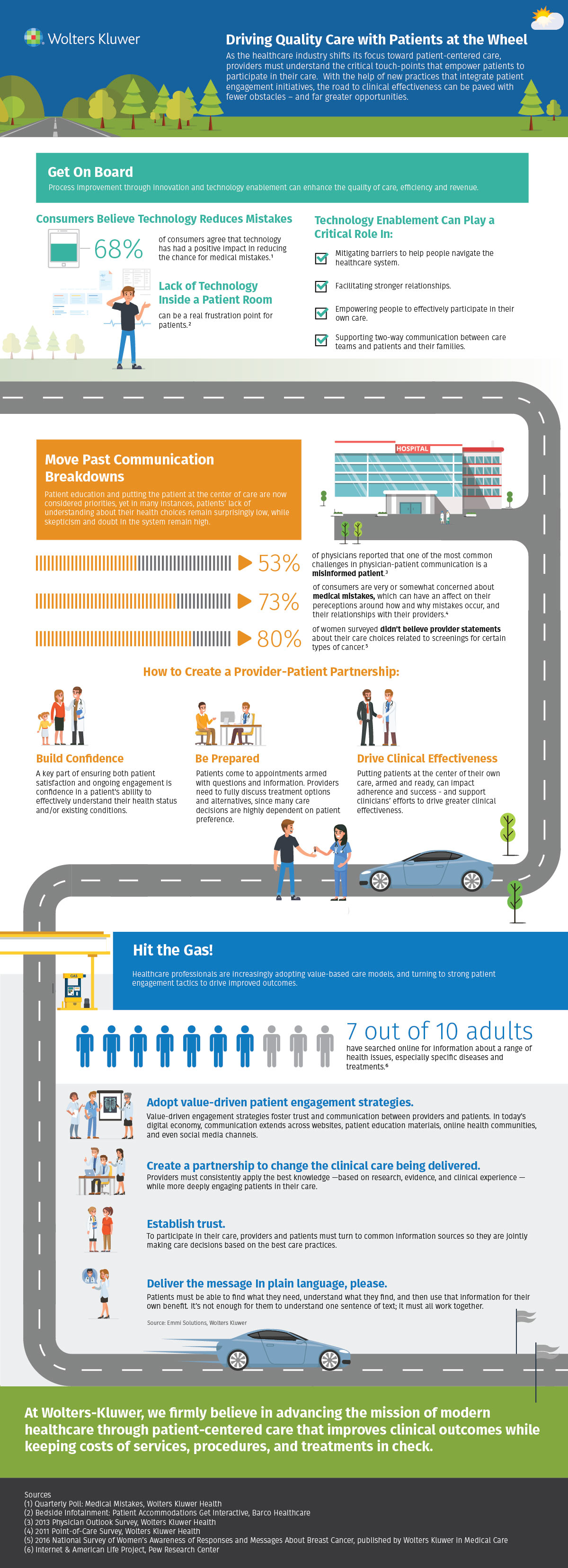 Driving quality care with patients at the wheel