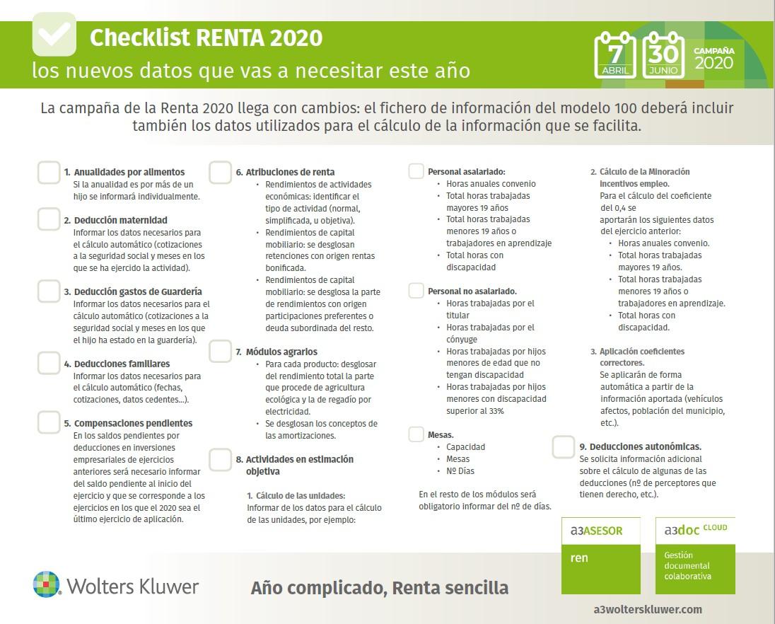 checklist 2020