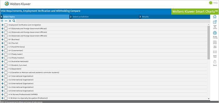 visa-smartchart-screenshot