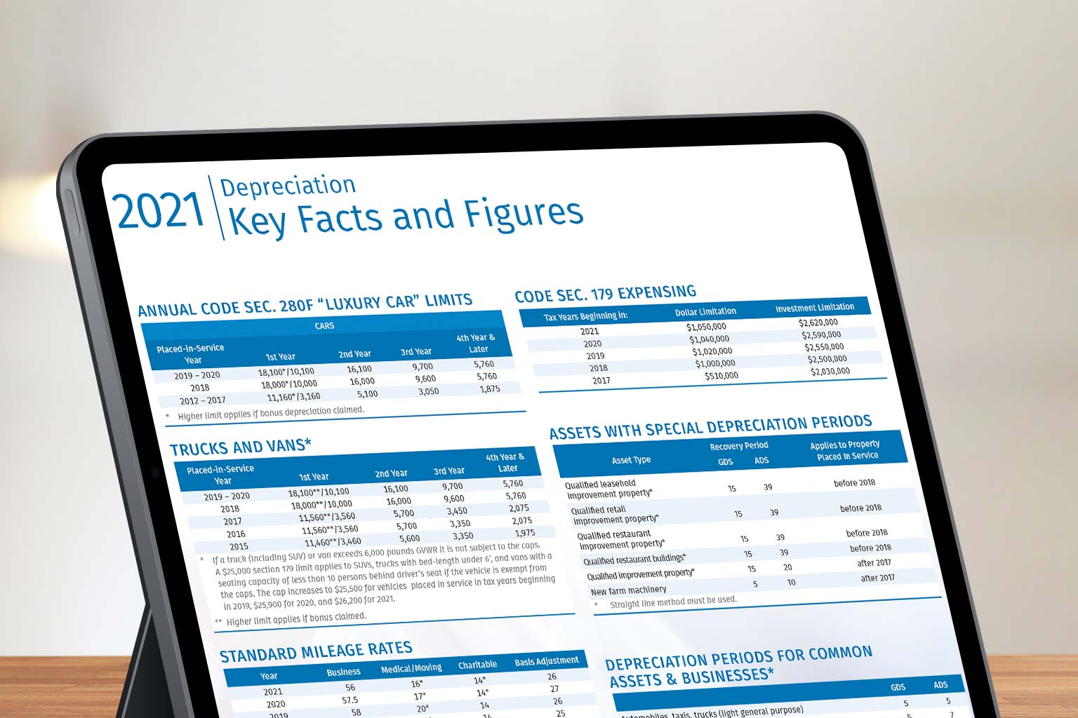 Federal Key Facts and Figures Card