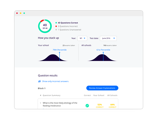 Screenshot of Firecracker practice test results