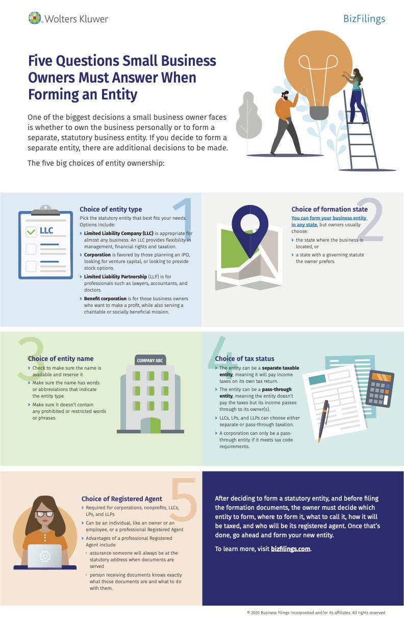 dpdf19-bizfilings-5-steps-to-forming-entity-infographic