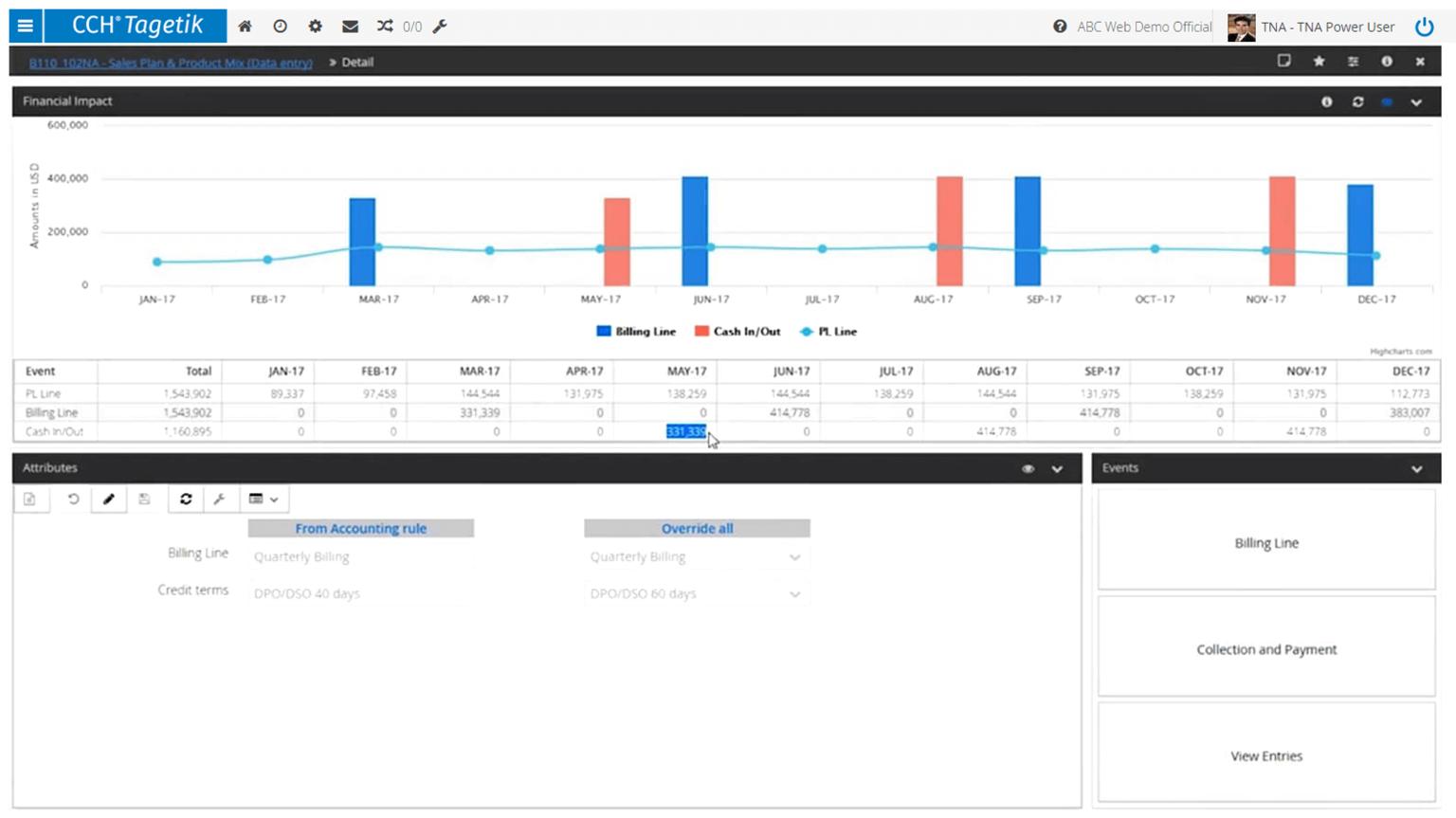 CCH Tagetik Cash Flow Planning Analysis