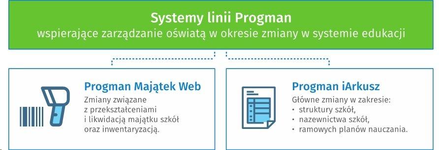 schemat_reforma