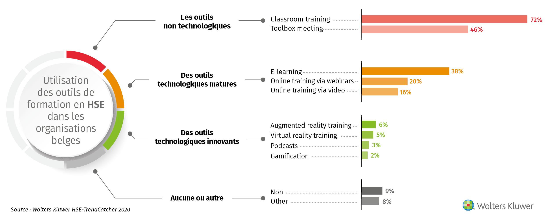 Belgische HSE-professionals worden steeds jonger en meer 'multitasker'